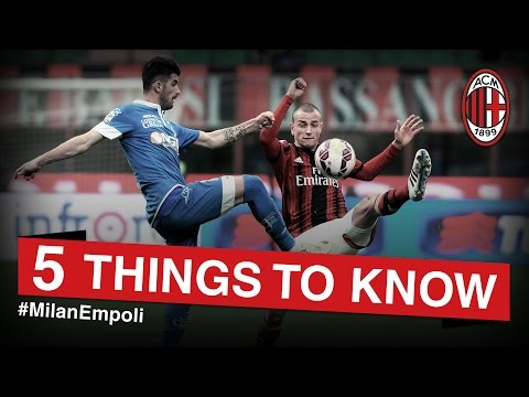 Milan-Empoli: 5 things to know | AC Milan Official
