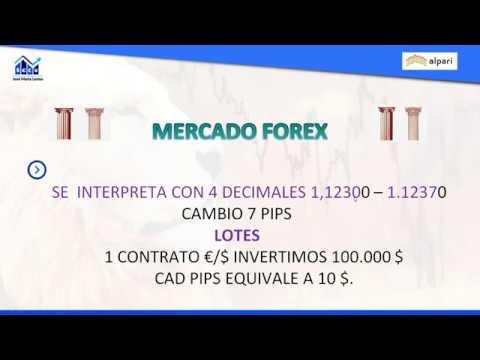 Cómo operar con Forex y ser rentable