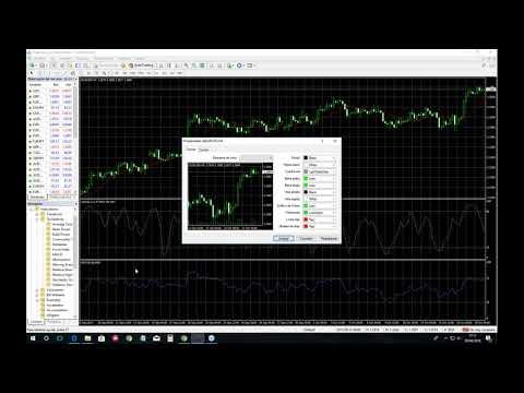 Estrategias de trading con indicadores