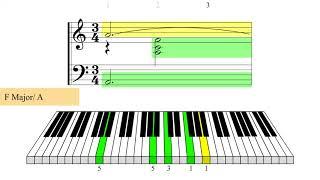 Piano Tutorial - Gymnopedie No. 3 (Erik Satie)