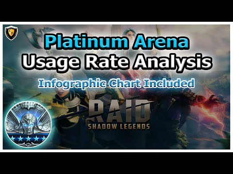 RAID Shadow Legends | PLATINUM ARENA | Usage Rate Analysis | FEB 2020