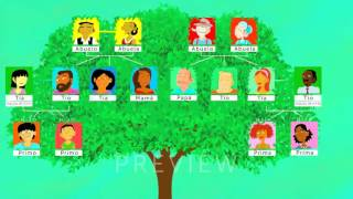 La Familia, Spanish family members song and video. Learn family members in Spanish for kids