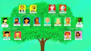 La Familia, Spanish family members song and video. Learn family members in Spanish for kids