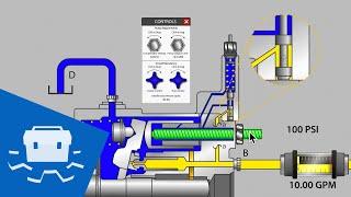 Pressure Compensated Pump Adjustments - Part 2