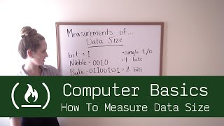 Computer Basics 5: How To Measure Data Size