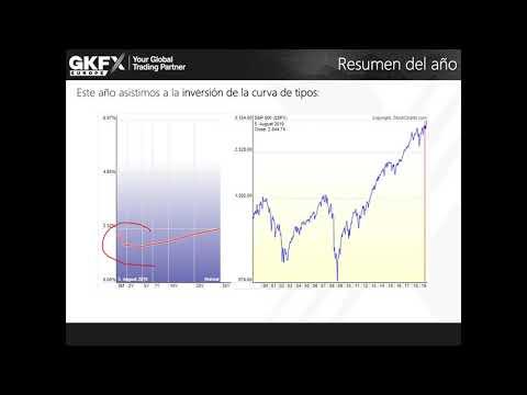 Perspectivas y Oportunidades de Trading para 2020
