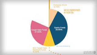 Understanding Stocks and Bonds