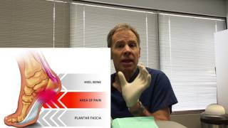 How Does Shockwave Therapy Treat Plantar Fasciitis? Live Demonstration