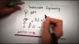 What is Sustainable Engineering? width=