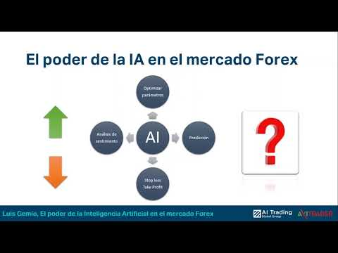 Inteligencia artificial forex