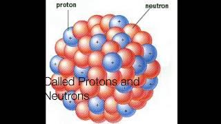 Atoms Song Remix