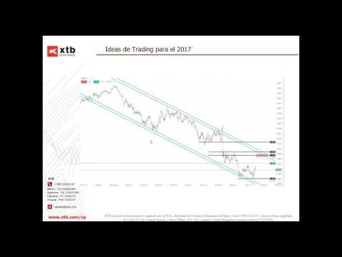 Perspectivas e ideas de inversión (trading) para 2017