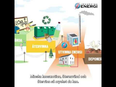 Vi gör värme och el av utsorterat avfall och rester från skogen