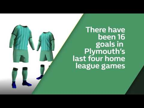 Plymouth v Liverpool FA Cup Replay