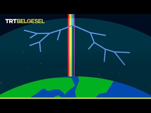 Gökyüzünün Rengi Nasıl Değişiyor? ☀️