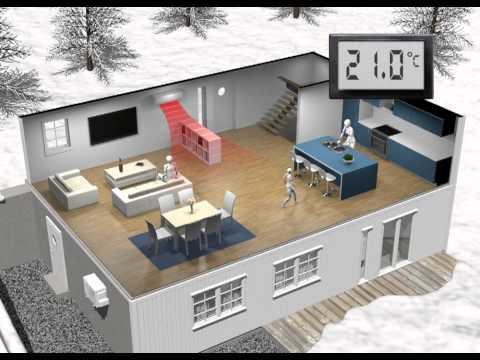 Energisparing ved automatisk senking av temperatur - varmepumpen Kirigamine Hara