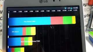 LG G Pad 8.3 Quadrant benchmark video | Tech2.hu