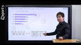 [NCS/인적성] 신헌 수리 30초 풀이비법(위포트_대기업 인적성 종합핵심완성)