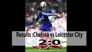 Chelsea vs Leicester City English Premier League Results width=