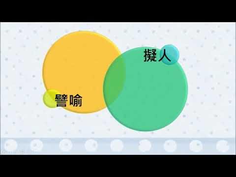 國小國語  轉化:擬人1 - YouTube
