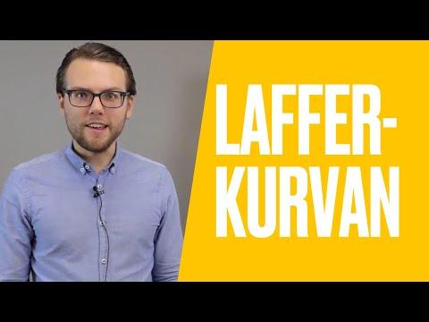 Lafferkurvan - en gratis skattesänkning