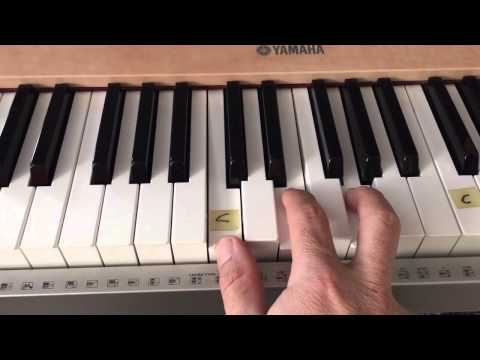 3 Chord Easy Worship Piano Tutorial Great Are You Lord Matt
