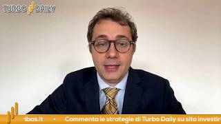 Turbo Daily 25.03.2020 - Shortiamo il DAX