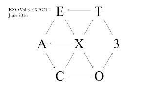 Monster (Instrumental) - EXO