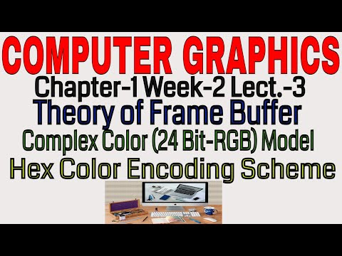 Introduction to Computer Graphics|Frame Buffer|24 bits Full Color|Hex color code