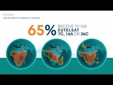 Eutelsat TV Observatory 2019 :: Nigeria