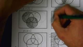 Download shading venn diagrams batyoutube shading venn diagrams three circles ccuart Images