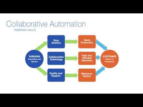 Collaborative Automation
