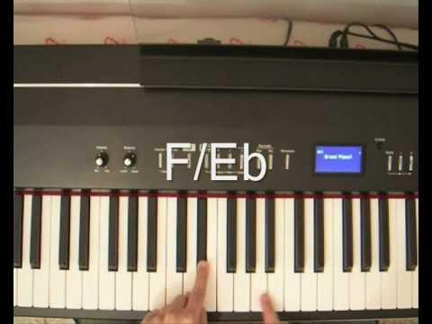 Comment jouer The fear de Lily Allen au piano