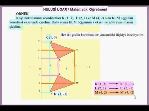 7.Sınıf  Matematik / Fraktallar, öteleme, Yansıma ve Dönme / Hulusi Ugar / Mat. Öğrt. / Video