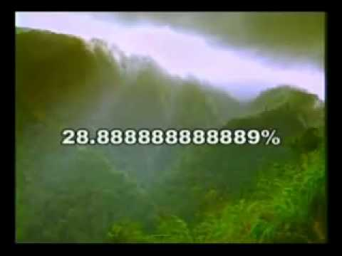 Scientific Truth on The Holy Quran: Math Miracle!