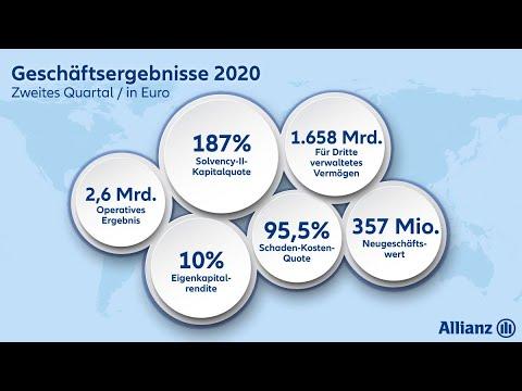 Allianz Geschäftsergebnisse: 2Q 2020