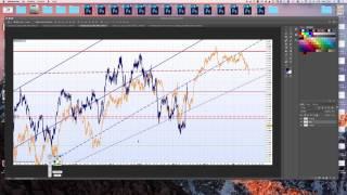 Aggiornamento ASX200 - AUD/USD - NZD/USD