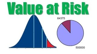 CAIIB - Value at Risk width=