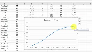 Make a Cumulative Frequency Distribution and Ogive in Excel 2016 width=