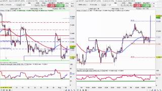 LIVE TRADE +35 GBPJPY in 5 minutes!!!!!