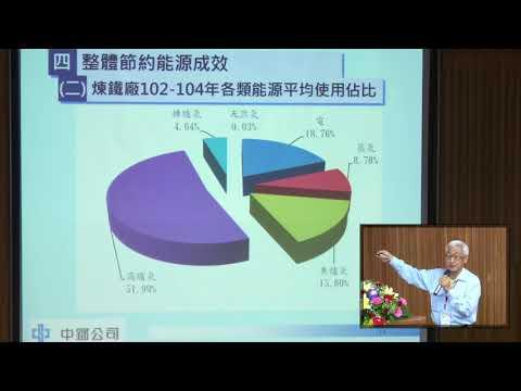 第一場節能案例分享-中國鋼鐵股份有限公司煉鐵廠