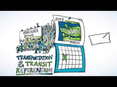The Transit Referendum: Big Benefits for Metro Vancouver