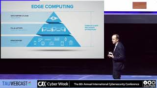 IoT Cybersecurity Challenges