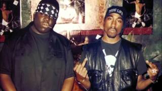 2Pac ft. Biggie - You Don't Know (Remix)