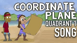 Coordinate Plane Song: Plotting Ordered Pairs ★ 1st Quadrant