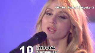 Русская 10-ка / Russian Top 10 (22.04.17)