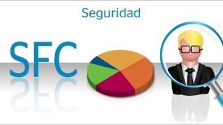 Ventajas de invertir en Fondos de Inversión en Colombia