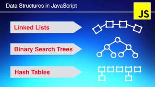Learning Data Structures in JavaScript from Scratch - Course Intro