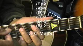 How To Play Famous 80's Funk Guitar Chord Progressions FunkGuitarGuru