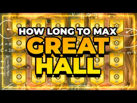 How Long to MAX Great Hall? | Optimal Order | RAID Shadow Legends